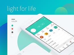 购物APP界面设计 UI