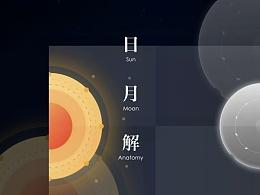 日月解丨Sun.Moon.Anatomy