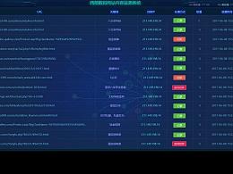 网站内容监测系统