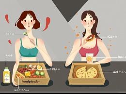 与瘦身餐品牌的合作
