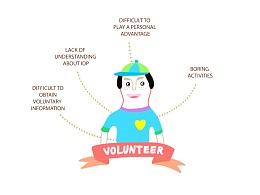 豆田志愿服务设计宣传视频
