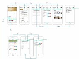 金螳螂工程安全APP交互逻辑流程规划计功能体验说明