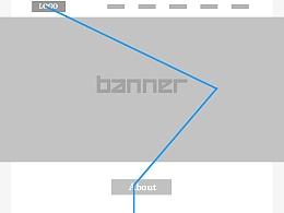 WIREFRAME网站交互线框图