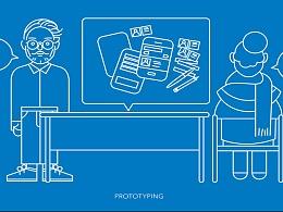 为什么说原型制作是产品经理必备的技能之一?
