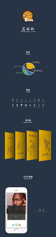 篮球社app界面设计