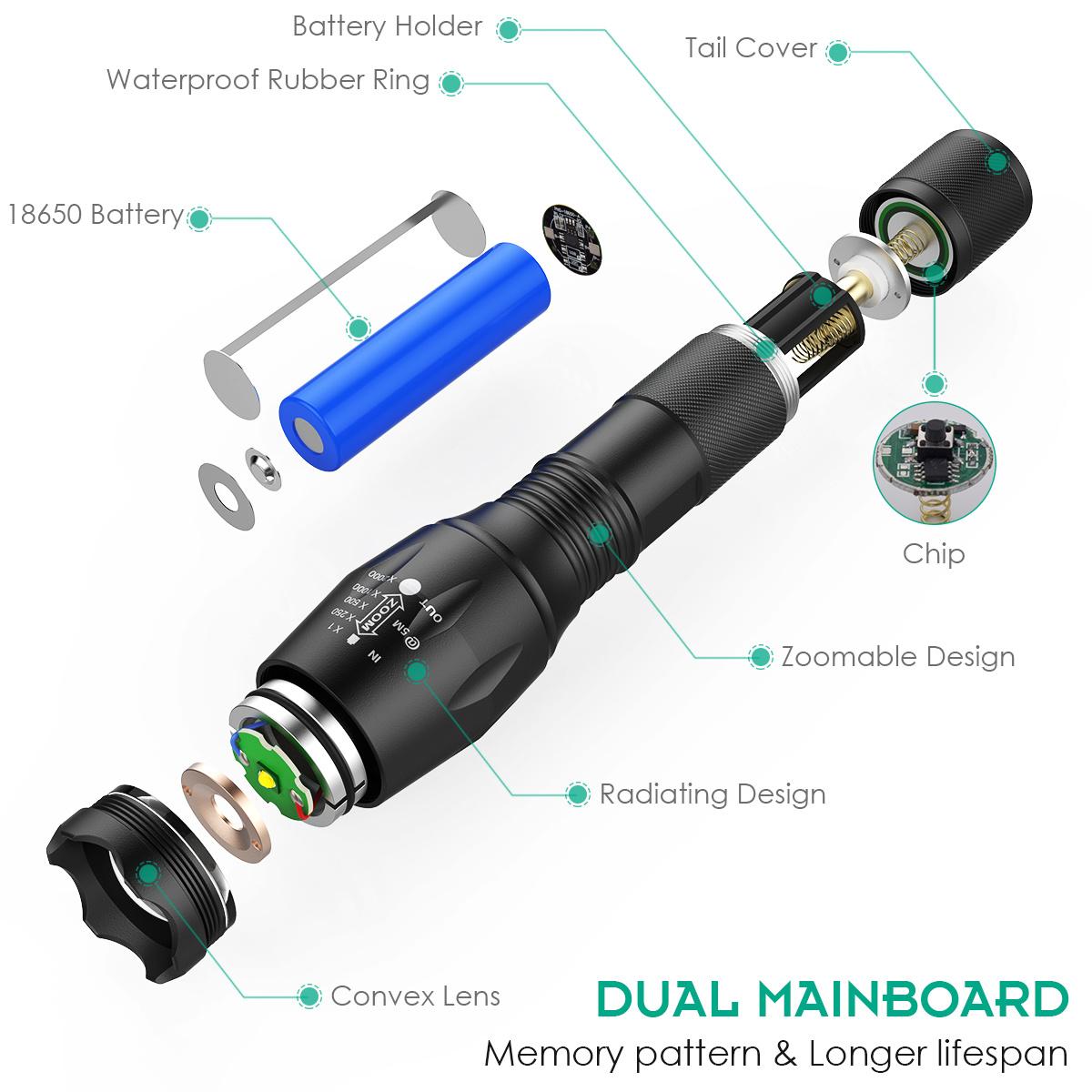 手电筒图片|工业/产品|电子产品|kevin林少 - 原创