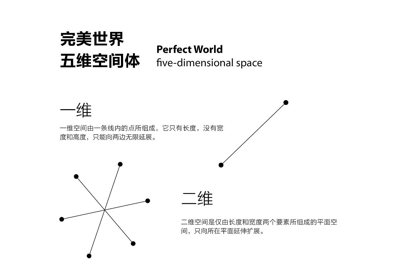 完美世界 五维空间体
