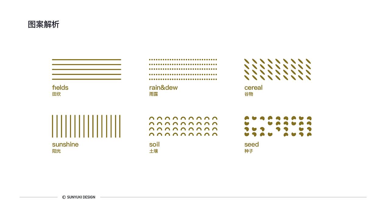 vi辅助图形设计_vi - 农业品牌辅助图形延展系列(二)