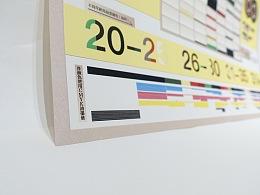 """信息图表""""设计师都爱用什么颜色?"""""""