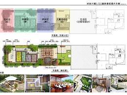 景观设计:《大信时尚家园三期庭院设计》