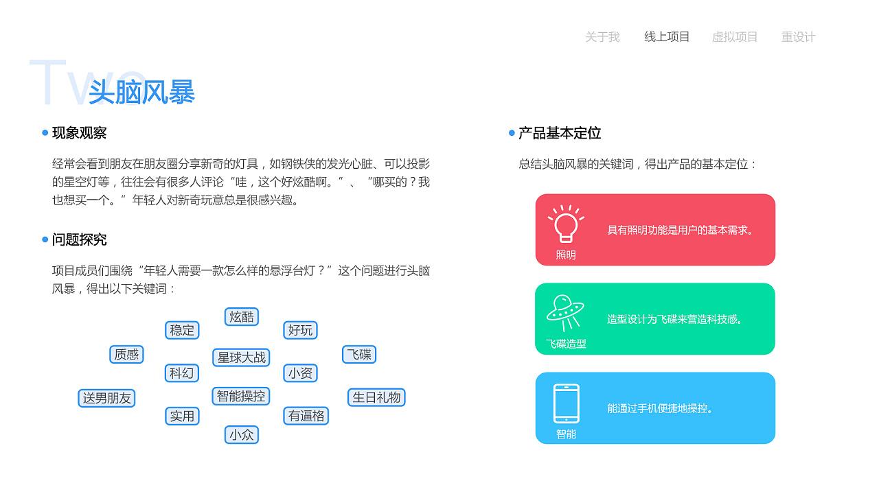 userexperiencedesign portfolio