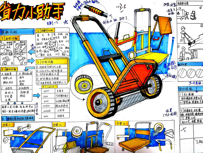 工业设计考研手绘快题丨星辰考研|工业/产品|其他工业图片
