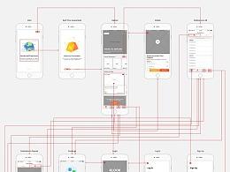 旅游类App的原型制作分享-Klook