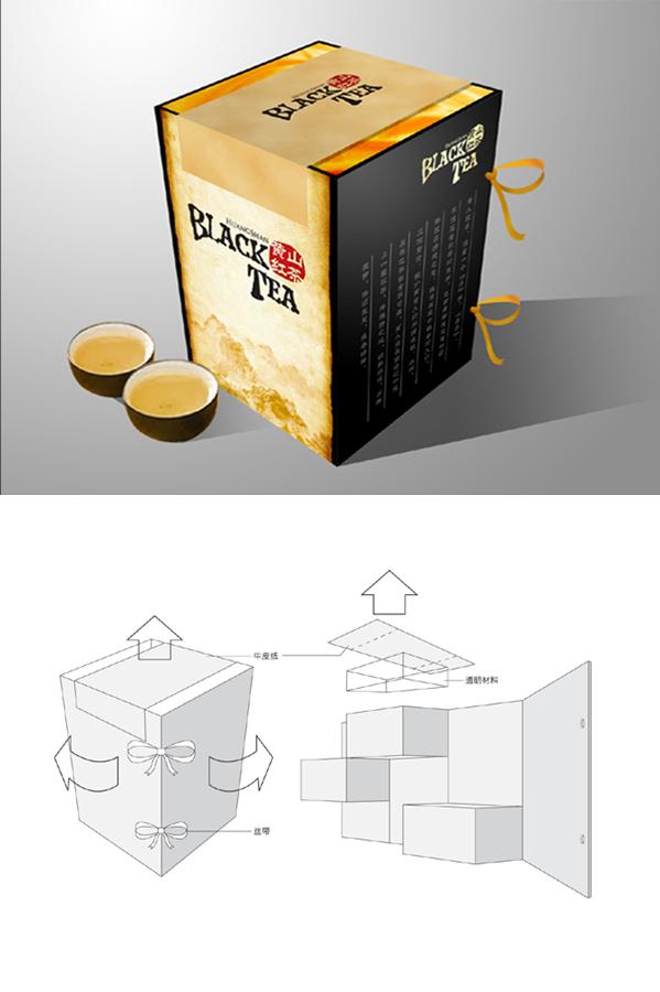 红茶,盒子结构