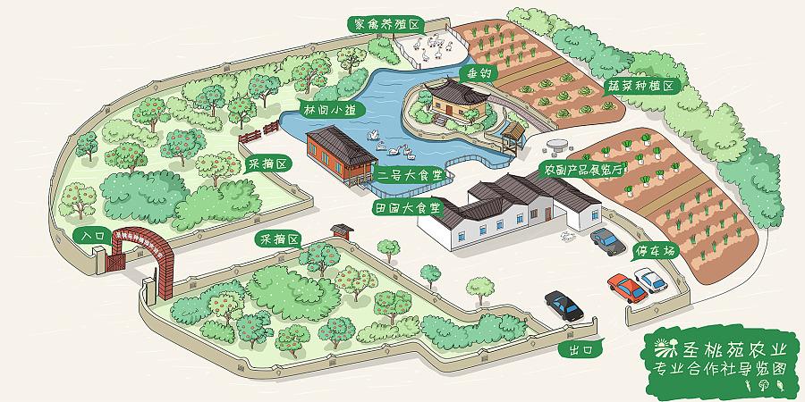 圣桃苑农业导览手绘地图