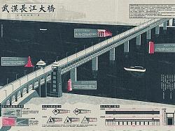 武汉长江大桥 信息图形