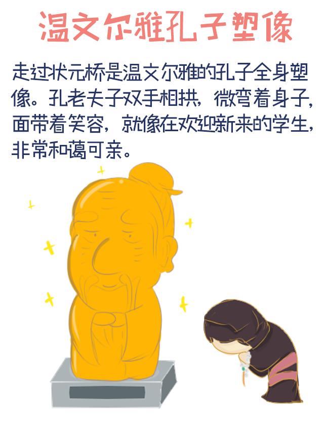 手绘孔庙游记