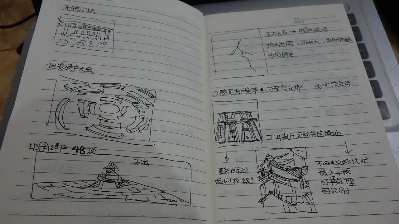 课堂笔记吧!|初中|插画原创|插画的小王-已知作习作A_B_C_D化学班里是图片