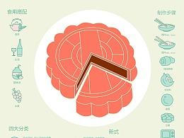 节日食物信息图