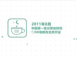 MG动画丨3W咖啡