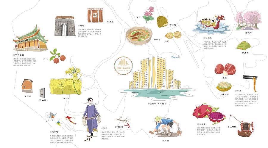 珠海斗门旅游折页手绘地图