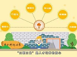 教育宣传/MG动画/大学数据【南方科技大学】