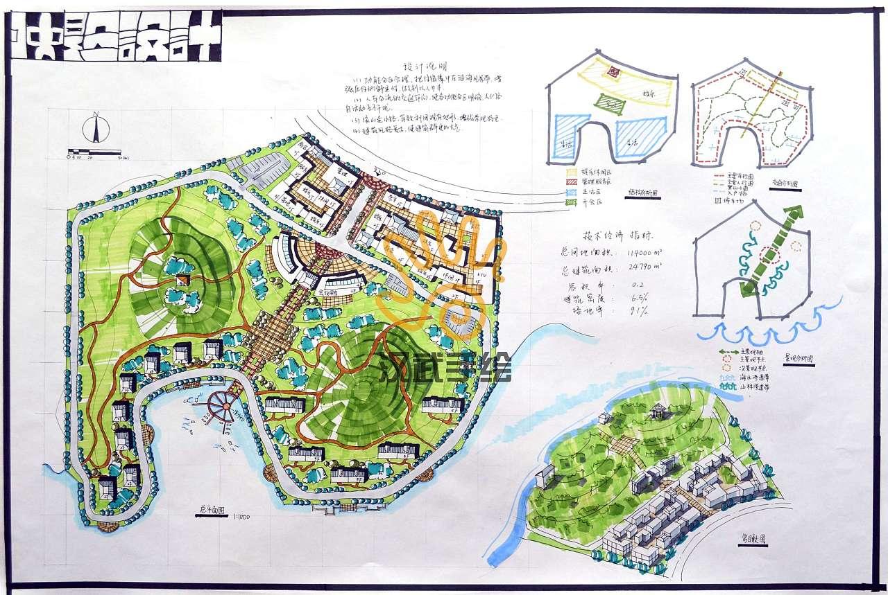 城市规划设计考研手绘快题作品