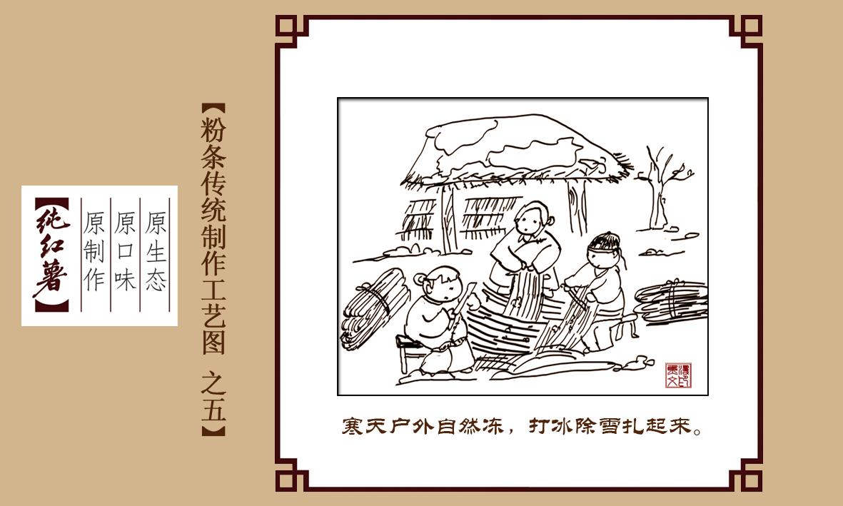 粉条传统工艺制作手绘图