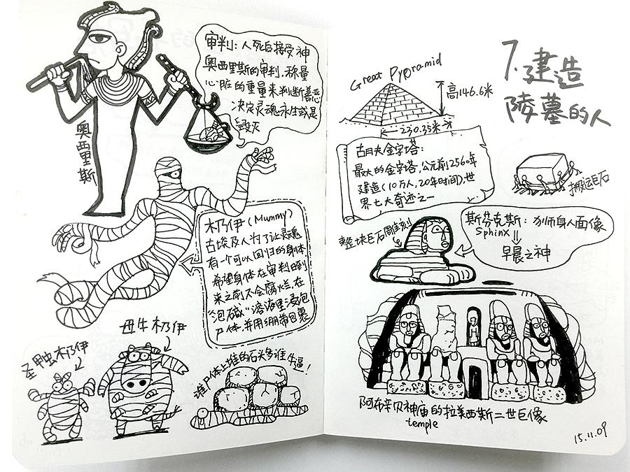 《希利尔儿童世界历史》笔记卡通版:part01