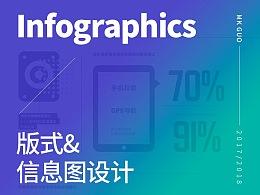 2017/2018数据信息图版式设计整理