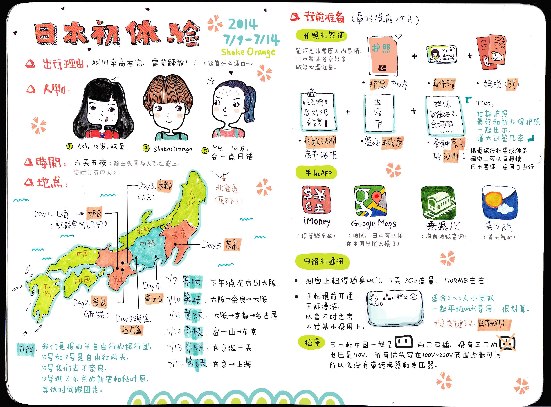 日本手绘游记