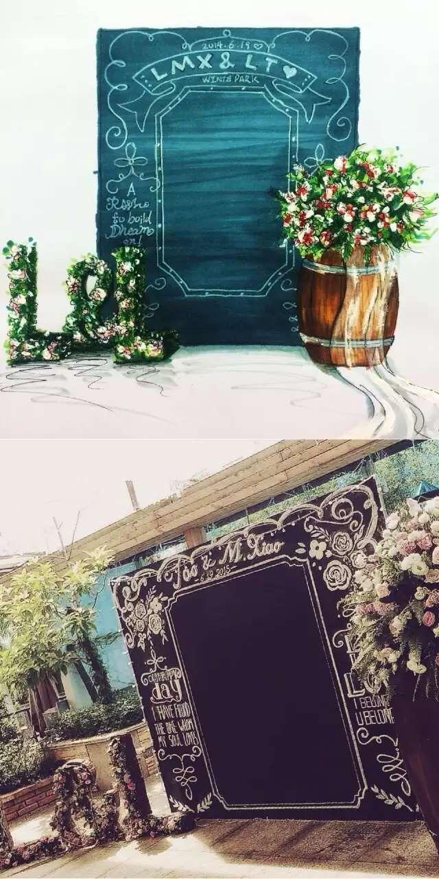 森林主题婚礼手绘|文案/策划|其他|刘子歌