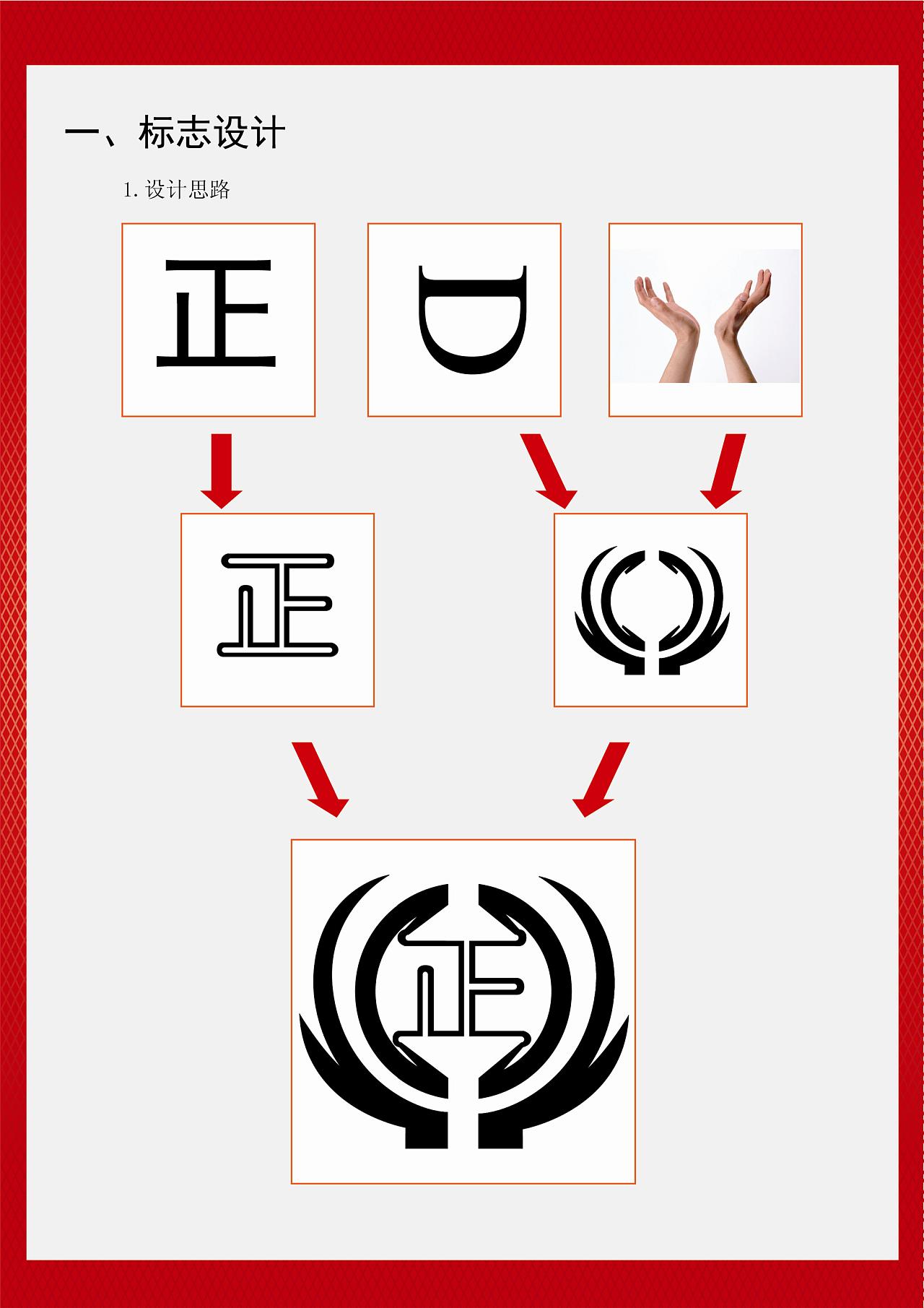 创意logo设计 平面 标志 设计份子 - 原创作品 - 站酷图片
