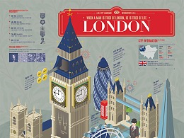 1712 London Infographic Poster