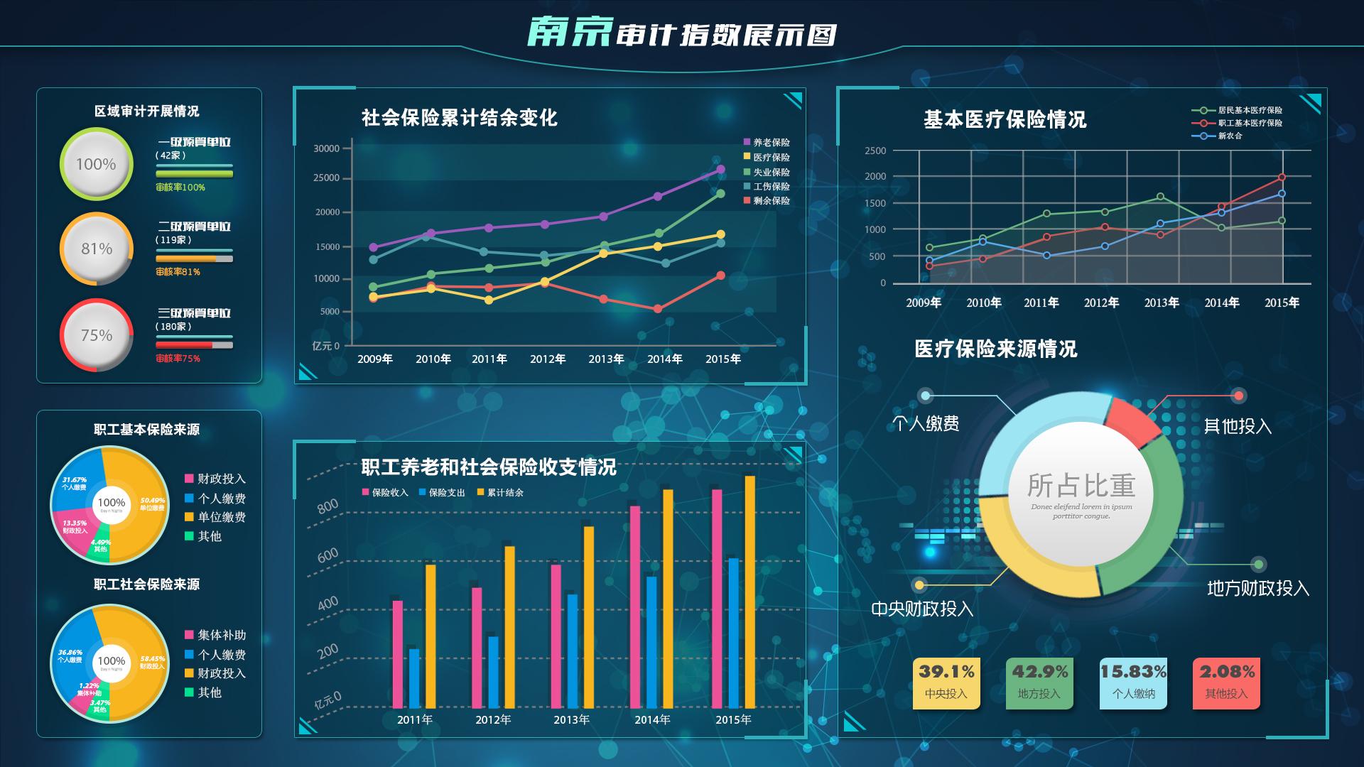 腾讯客服-微信公众平台数据统计图文分析是什