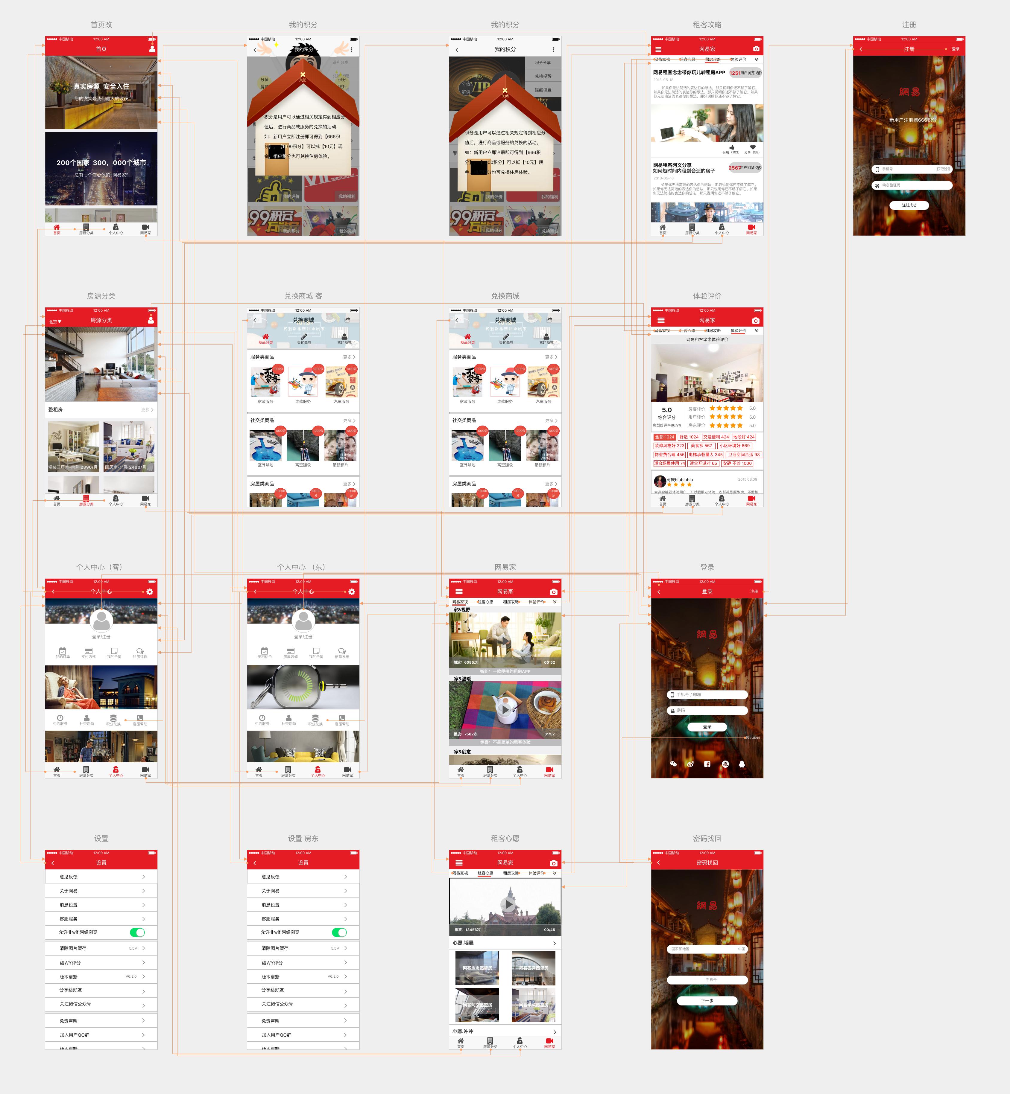 移动端租房类产品——网易租房app项目设计图片