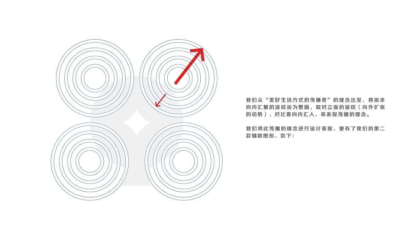 logo辅助图形应用的注意事项 - 日记 - 豆瓣