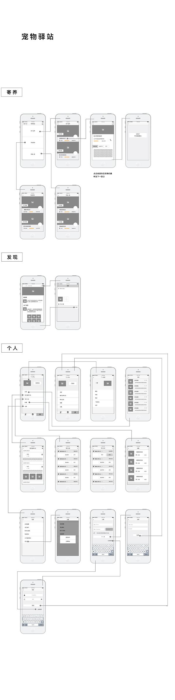 宠物驿站app-原型图|其他|其他|keepsilence - 原创