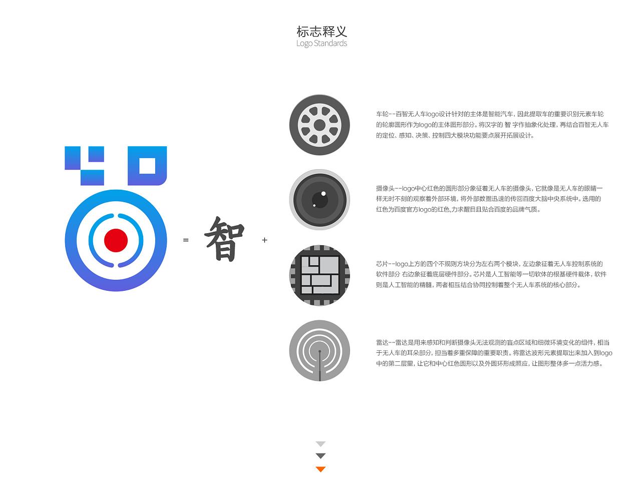 本次百度智能汽车的logo设计以汉字的 智