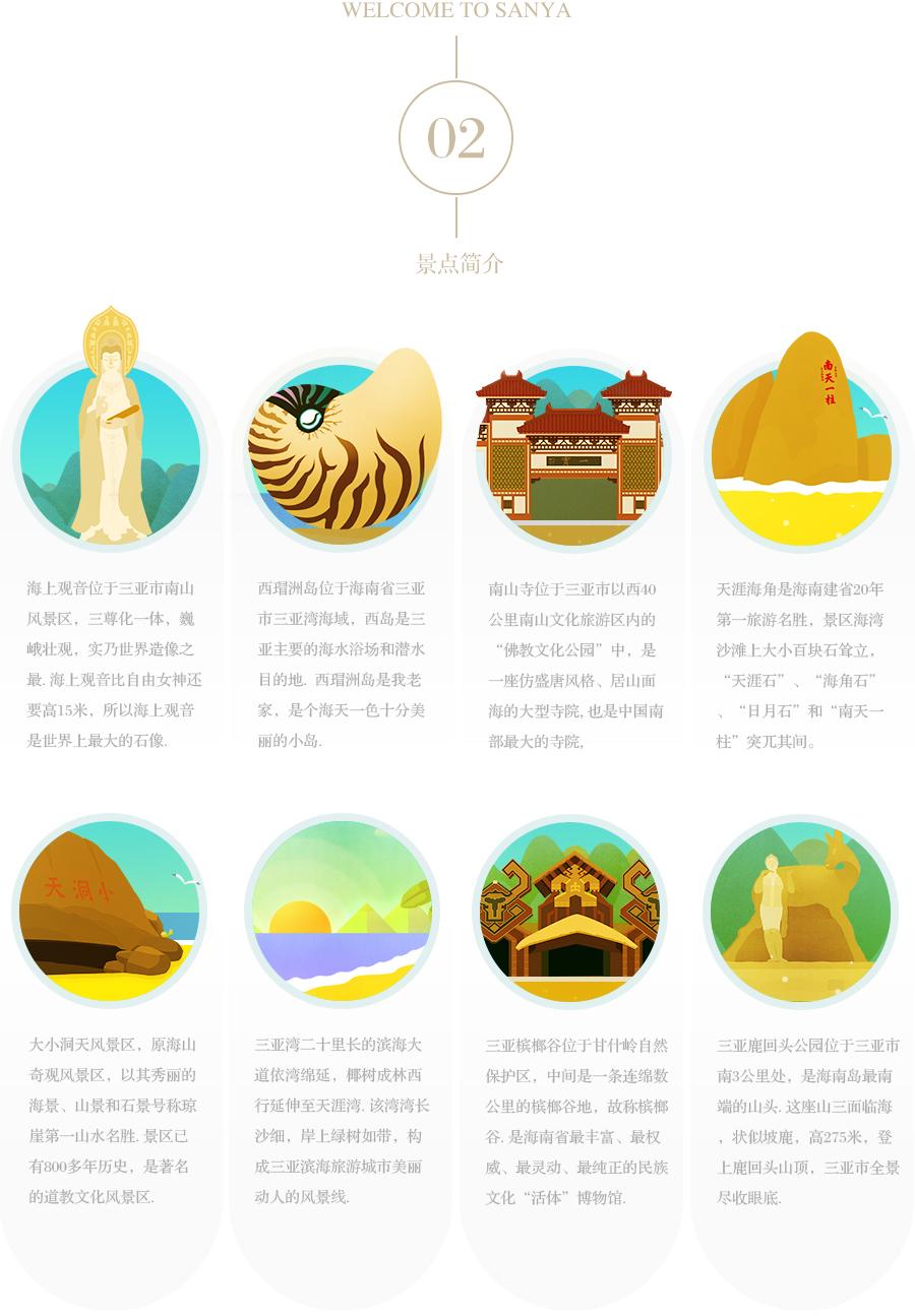 查看《《忆▪三亚》风景设计》原图,原图尺寸:900x1295