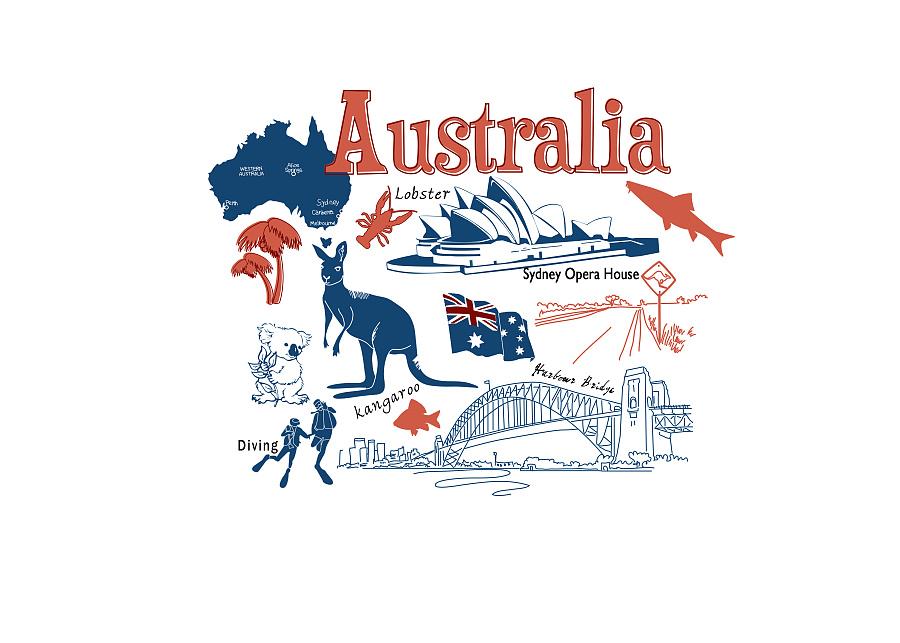 澳大利亚车牌有偿添加