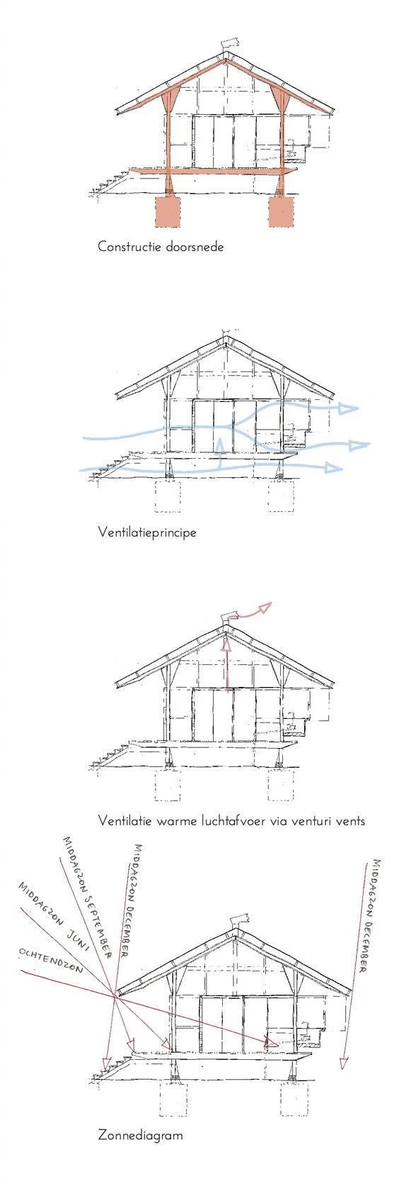 查看《建筑设计》原图,原图尺寸:564x1670