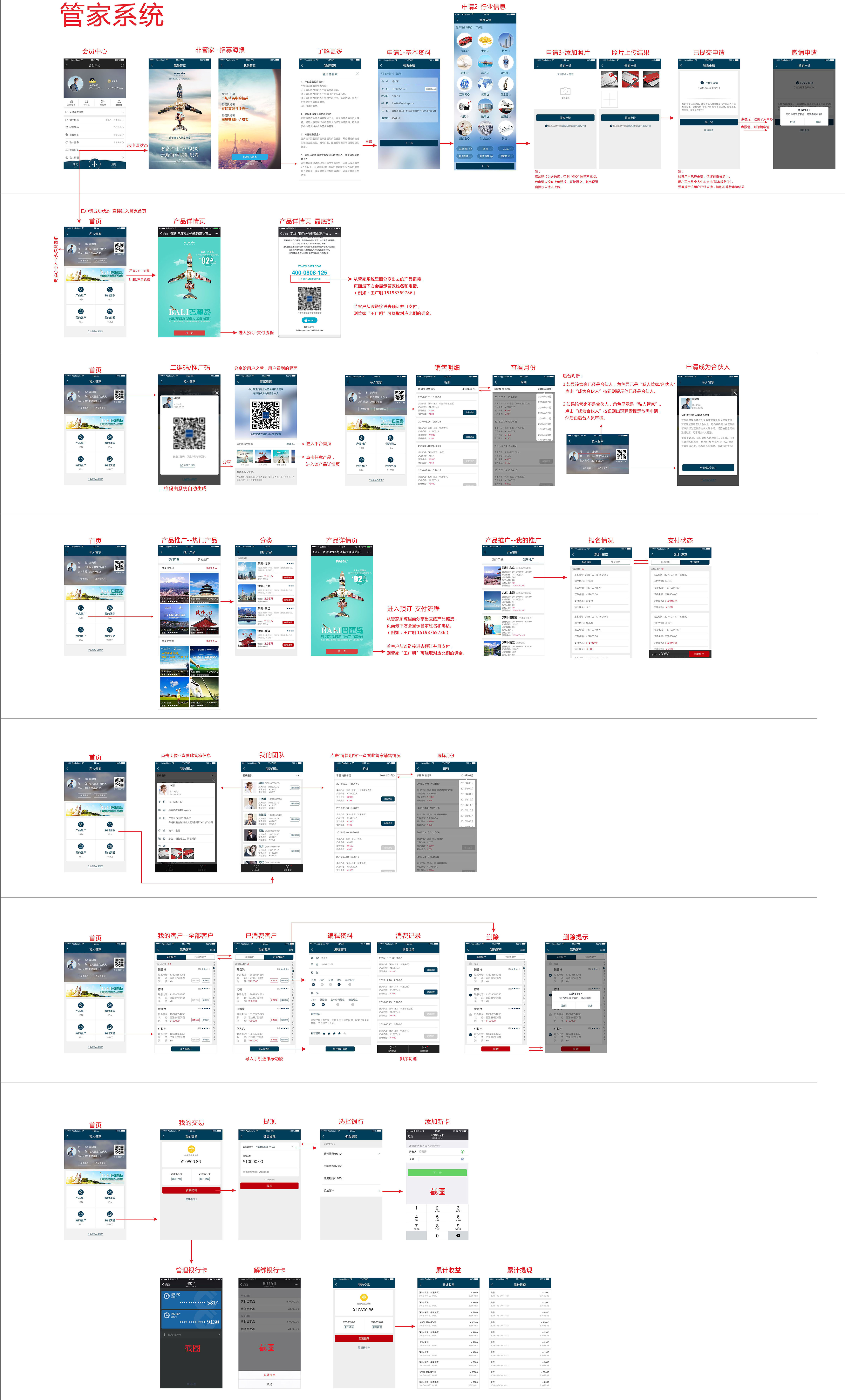 产品原型图,模块流程图设计图片