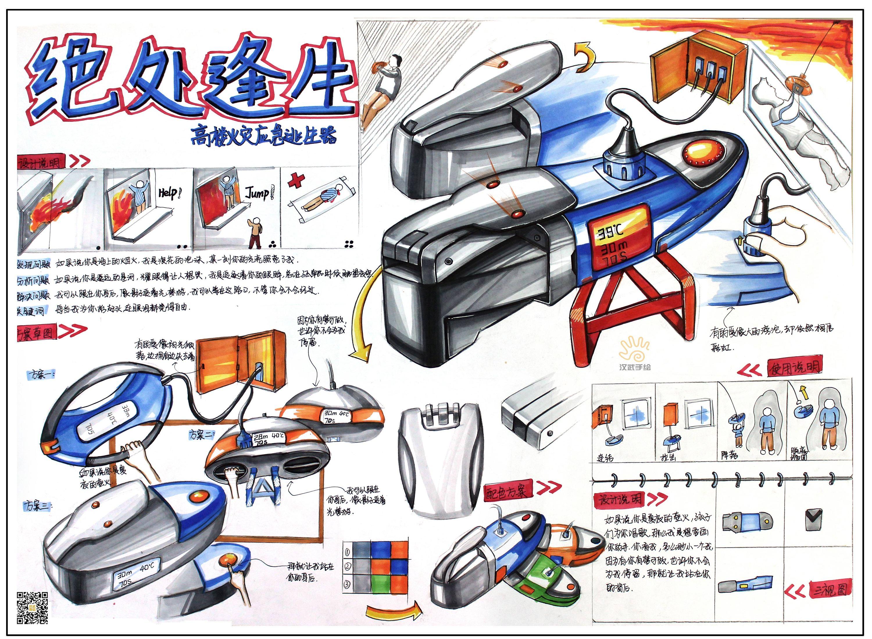 2017工业设计产品手绘考研快题优秀模版