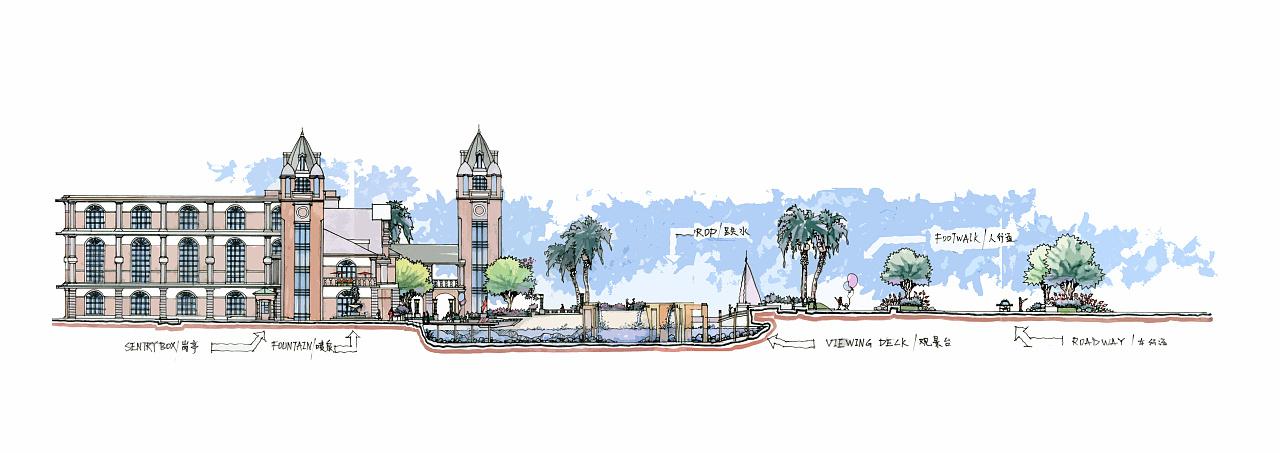 俩个滨水商业街大剖面-手绘表达