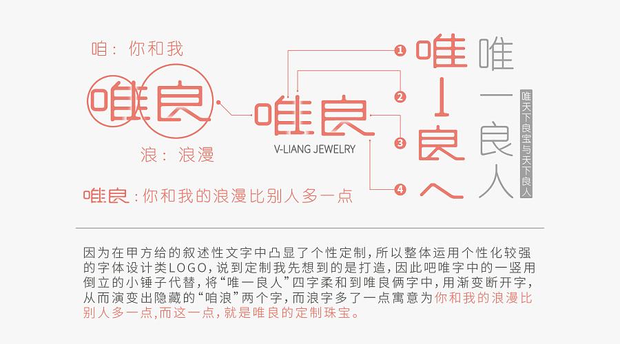 唯良平面字体LOGOv平面|珠宝/字形|字体|臧天-名片设计图片知识产权图片