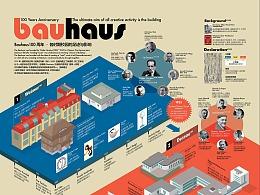 1903 Bauhaus 100 Years Anniversary