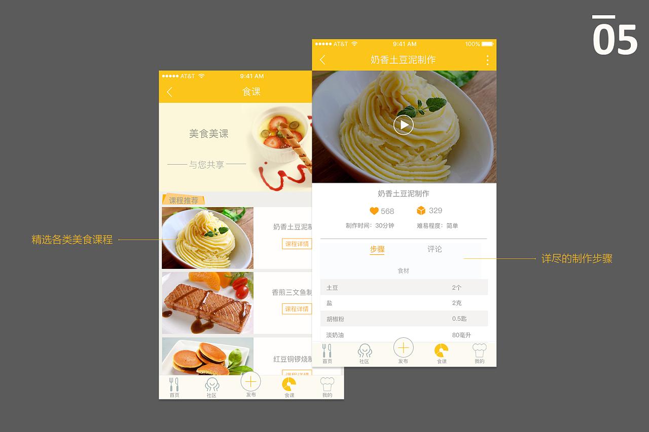 食分-v美食做美食秀自己的App美食回复神笑话图片