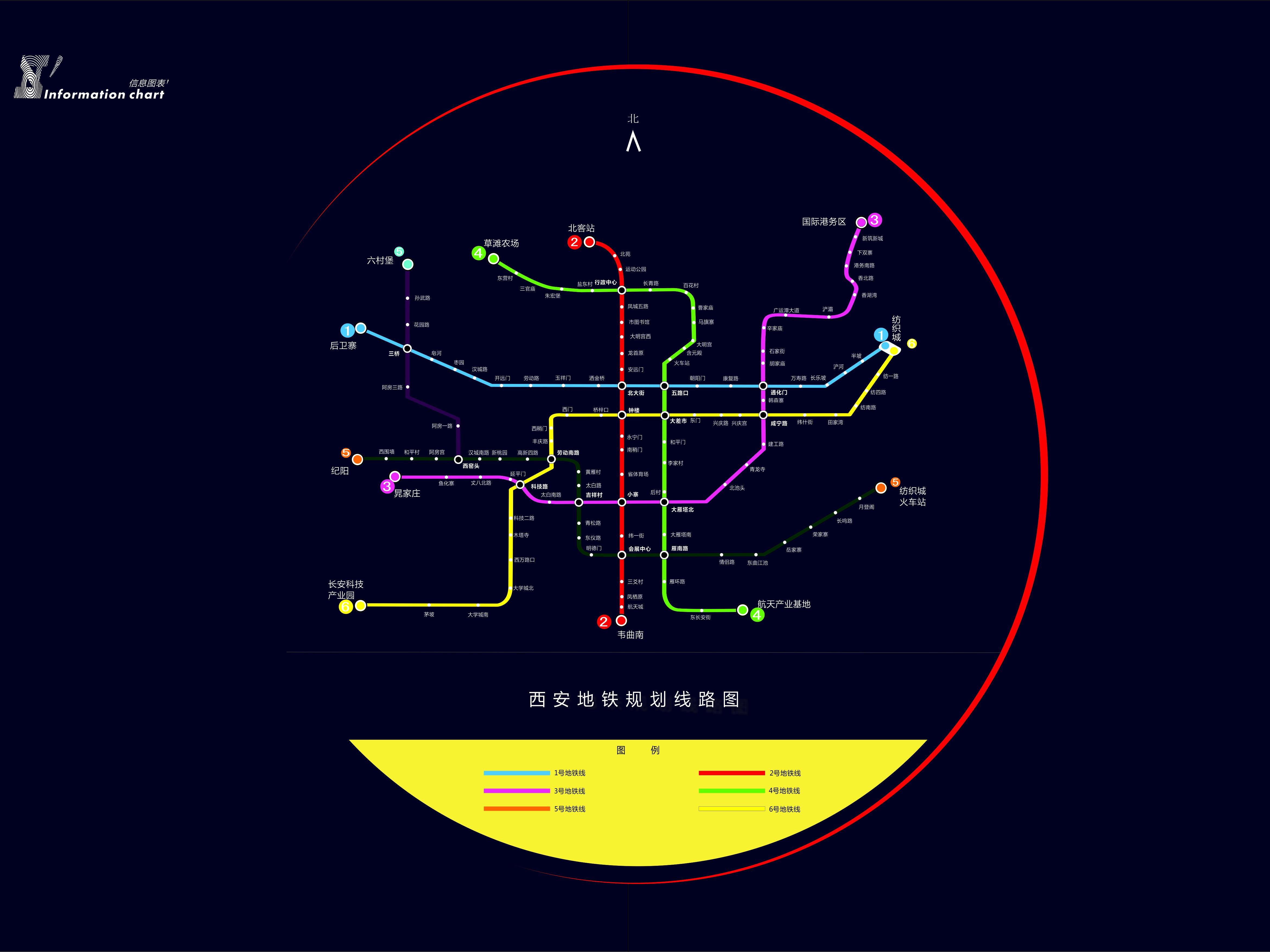 西安地铁规划信息图表设计及宣传推广图片