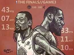 NBA 球星詹姆斯和杜兰特